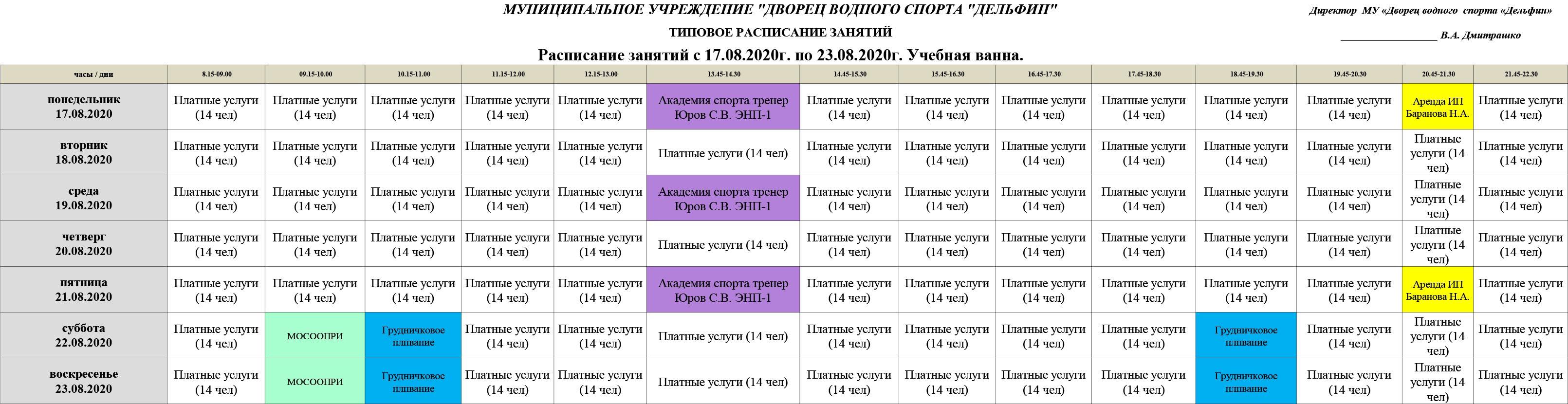 Расписание учебной ванны